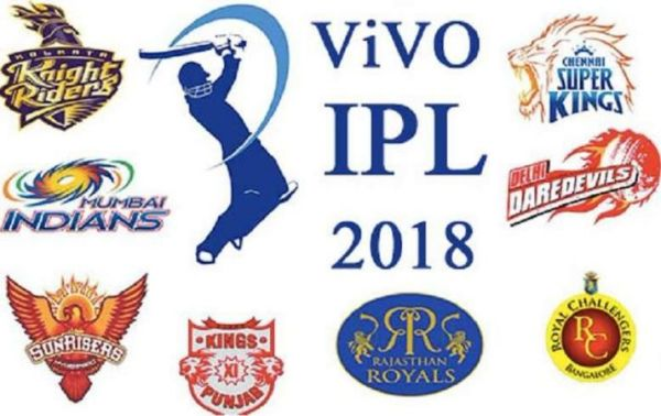 May 27th, 2018 - IPL 2018